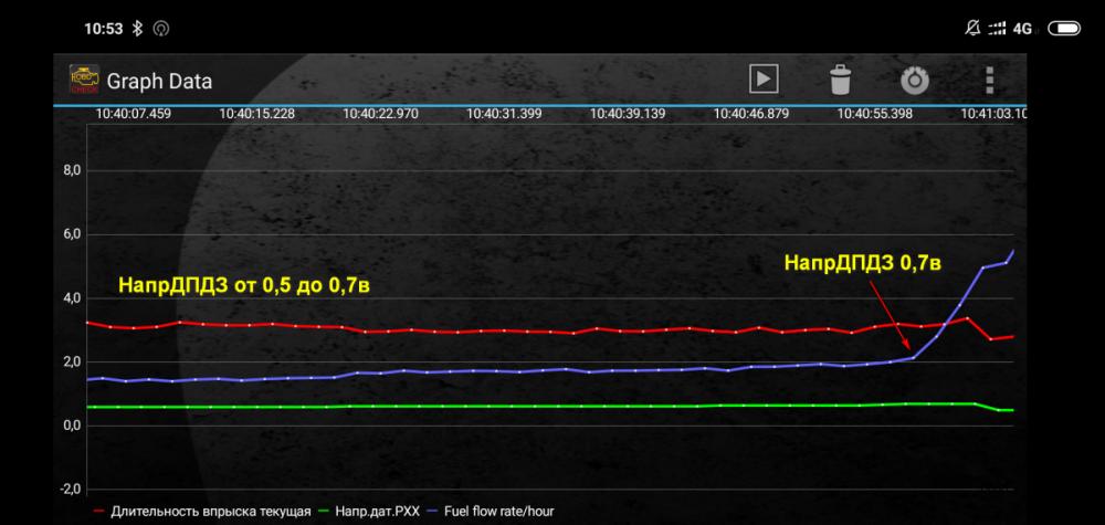Screenshot_2020-02-08-10-53-18-558_org.prowl.torque.png